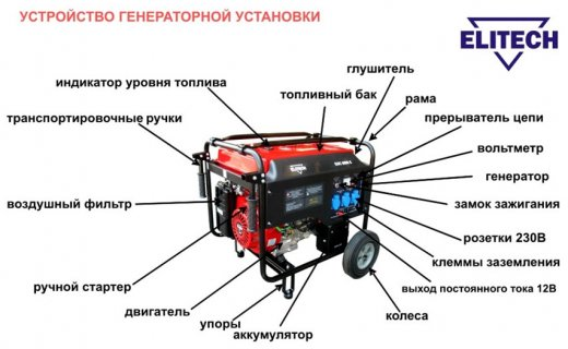 Как эксплуатировать бензиновый